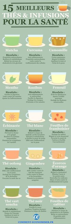 Green tea, black tea, matcha tea, mint tea … What are the best teas & infusions for health? Discover all the health benefits of the 15 best types of tea & infusion! Look at our easy guide. Healthy Drinks, Healthy Tips, Matcha Tee, Best Tea, Detox Recipes, Health Advice, Natural Medicine, Health And Nutrition, Herbalism