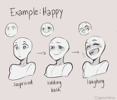 Process of being surprised/happy