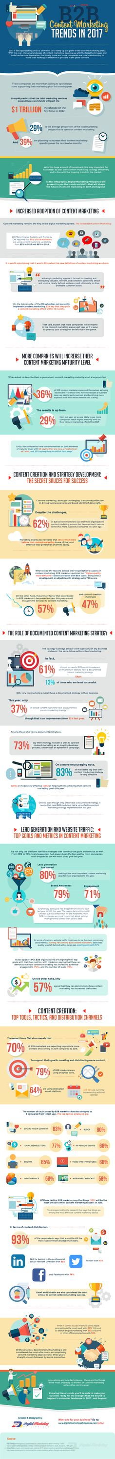 The Hottest B2B Content Marketing Trends in 2017 (Infographic) / Digital Information World