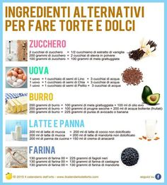 ingredienti alternativi