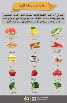 Fat Fighters, Cantaloupe, Health Fitness, Nutrition, Weight Loss, Fruit, Cooking, Food, Facts
