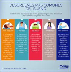 Identifica los transtornos más comunes del sueño.