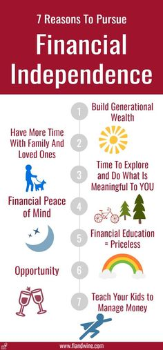 personal finance The successful journey to financial independence requires purpose and drive. Here are 7 key reasons to pursue financial independence. You dont want to miss reason its key to making serious progress! Financial Peace, Financial Literacy, Financial Goals, Financial Planning, Retirement Planning, Early Retirement, Financial Organization, Financial Assistance, Retirement Advice