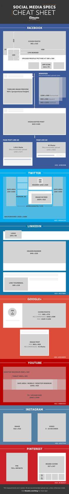 Social Media specs cheat sheet #infographic
