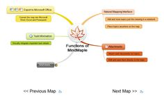 Mindmaple: un software per le mappe