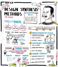 Design Synthesis Methods, Part I.