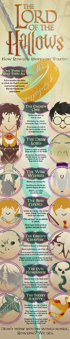 #LOTR infographic comparing with #HarryPotter - similarities are amazing! Feel free to share