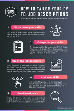 Follow these 5 simple steps and give your CV the best chance of success by tailoring it to each role you apply for! Resume Advice, Resume Writing Tips, Resume Skills, Job Resume, Job Interview Preparation, Job Interview Questions, Job Interview Tips, Job Cover Letter, Cover Letter For Resume