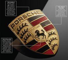 The Porsche 911 is a truly a race car you can drive on the street. It's distinctive Porsche styling is backed up by incredible race car performance. Porsche Carrera, Porsche Panamera, Porsche 918 Spyder, Macan S, Boxster S, Porsche Sports Car, Porsche Models, Porsche Logo, Ayrton Senna