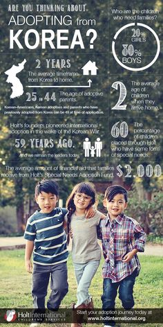 Korea Adoption Infographic « Holt International – Blog