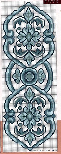 Cross Stitch Bookmarks, Cute Cross Stitch, Cross Stitch Bird, Cross Stitch Borders, Cross Stitch Charts, Cross Stitch Designs, Cross Stitching, Cross Stitch Embroidery, Cross Stitch Patterns
