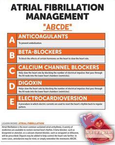 Includes Pharmacology Nursing Mnemonics & Tips that are visual. Simplify the concepts of pharmacology with these memory-aids! Cardiac Nursing, Pharmacology Nursing, Med Surg Nursing, Nursing Assessment, Nursing Degree, Medical Mnemonics, Rn Nurse, Nurse Life, Nursing School Notes
