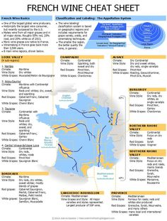 Clear Lake Wine Tasting: Wine Infographic: French Wine Cheat Sheet - new and improved!