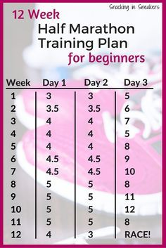 This 12 week half marathon training plan is great for beginners that are comfortable running a few miles, who don't want to spend a ton of time training, and who just want to make it across the finish line!
