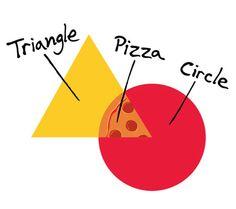 A College Venn Diagram on Behance