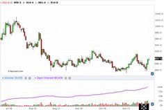 ABN, Soia: i prezzi rimarranno sotto pressione anche nel 2016 - Materie Prime - Commoditiestrading