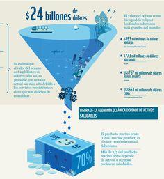 #BluePanda: el océano es la séptima economía mundial | i·ambiente