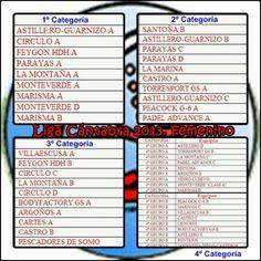 Equipos de la liga femenina de Cantabria en la temporada 2013