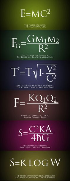 6 Fundamental equations that changed the world. By the way S=c3kA/4hG equation is incorrect, scientists now believe information cannot be destroyed.