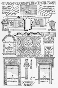 Renaissance ornament in Genoa and Verona A History of Architecture on the Comparative Method by Sir Banister Fletcher