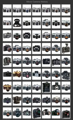 Nikon Camera History - In Pictures