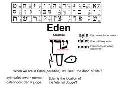 GIFKG-Eden