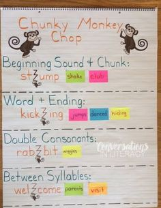 Do The Chunky Monkey Chop! Great anchor Chart for how to break words in guided reading