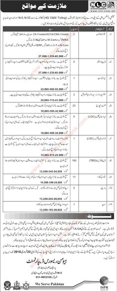 TEVTA Short Courses 2017 January Admission Form in Lahore Multan 3 - worker compensation form