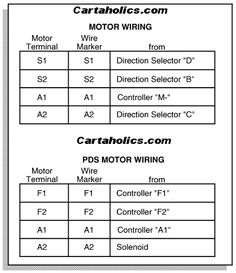 542269269cee0025c3b61cb1d7bd9e5b color codes golf carts ezgo golf cart wiring diagram ezgo pds wiring diagram ezgo pds Ezgo TXT 48 Wiring at gsmx.co