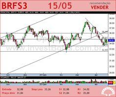 BRF FOODS - BRFS3 - 15/05/2012