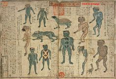 Kappa illustrations from the Suiko Junihin no zu, late Edo period.  The Kappa is a flesh-eating water demon from Japanese mythology.