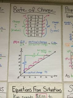 Awesome Resource - Color-coded Input Wall Charts