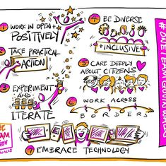 Quick iPad #sketchnote at the end of the day to share #onegovcampinwales principles #onegovcamp #wales #visualmap #graphicrecording