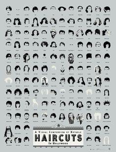 hollywood haircuts