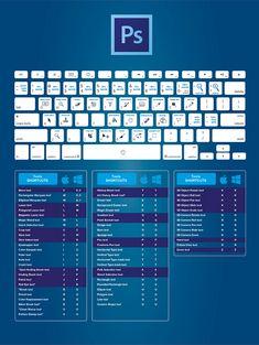 Pack de infografías: Atajos de teclado para la suite Adobe para Mac y Windows