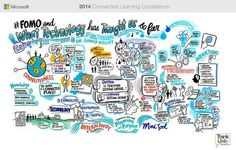 graphic recording - Google Search Connected Learning, Creativity And Innovation, Embedded Image Permalink, Knowledge, Bullet Journal, Technology, Teaching, Education, Math