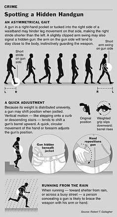 """Spotting A Hidden Handgun"" infographic by Megan Jaegerman by Austin Kleon, via Flickr"