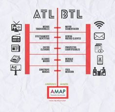 what is atl and btl marketing