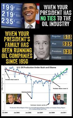 The truth is we paid the highest prices for oil and gas under Geo Bush, the Texas oil dimwit took us all for a ride.
