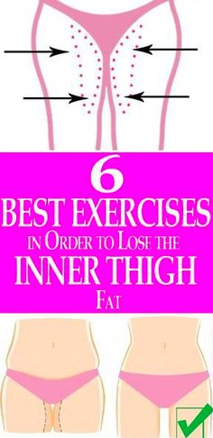 The thighs are the first place of the women's body, where the fat builds up and can be seen easily. For this reason, the women who experien...