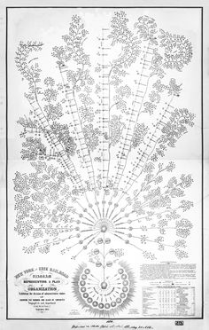 Organizational_diagram_of_the_New_York_and_Erie_Railroad,_1855.jpg 3,885×6,125 pixels