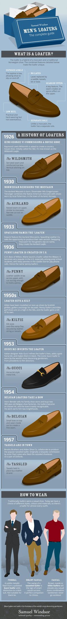 Men's Loafers – The Complete Guide #Infographic #Fashion #Men