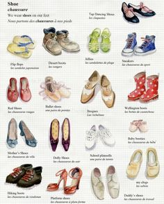 FLE- vocabulaire/ French vocabulary Différents type de chaussures/ Different type of shoes