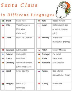 Santa Claus in Different Languages. Merry Christmas in Different Languages. - learn English,christmas,vocabulary,communication,english