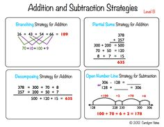 Mental math Strategies for Students and Parents explained!