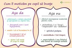 Motivatie intrinseca pentru invatare - SuntParinte.ro Student Information, Teaching Grammar, Conflict Resolution, School Lessons, Kids Reading, First Day Of School, Kids Education, Teacher Resources, Kids And Parenting