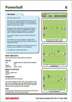 The Effective Pictures We Offer You About Soccer Workouts for teens A quality picture can tell you m Fun Soccer Games, Soccer Drills For Kids, Soccer Practice, Soccer Skills, Kids Soccer, Football Drills, Basketball Workouts, Top Soccer, Soccer Match