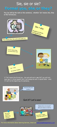 How do you know whether 'sie' means she or they or You? Do you know the difference? Several students are struggling with this, so the last time I was asked, I promised I would make an infographic. So this one is for you, Lauren       Like what you read? Subscribe to our monthly newsletter and receive a free eBook with over 50 free [...].
