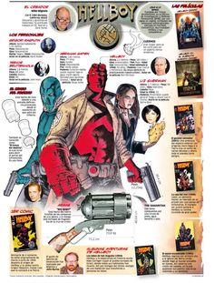 Mira la infografía de Hellboy