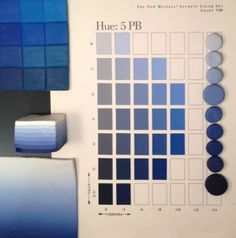 A Munsell Hue 5PB chart and polymer clay demonstrating various color flow exercises  #Polymer #Clay #Colormix